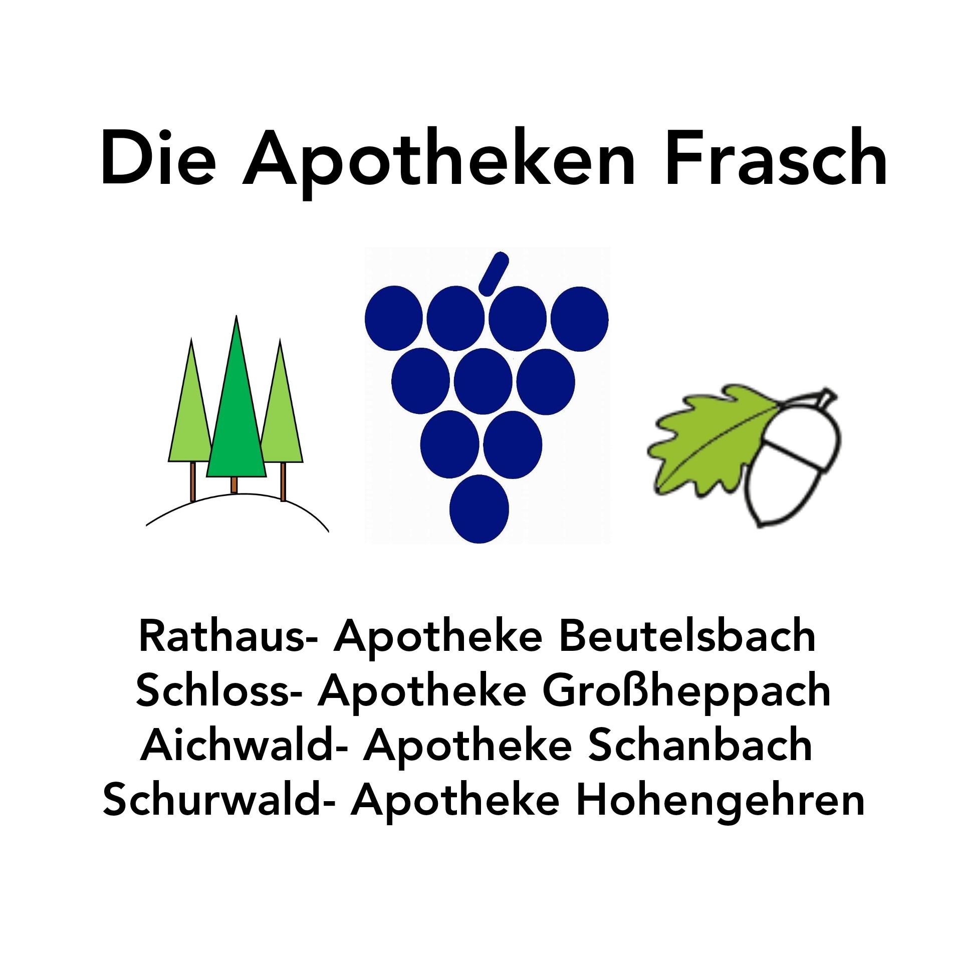 Corona-Testcenter Aichwald- & Schurwald-Apotheke